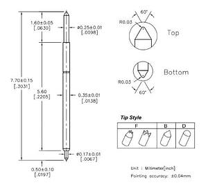 Semiconductor Test Probe